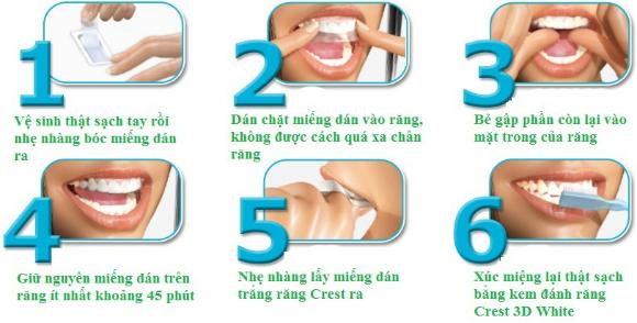 6 Bước sử dụng miếng dán trắng răng Crest - khoedeptainha.vn